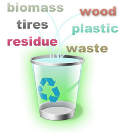 Waste to Energy Recycle System